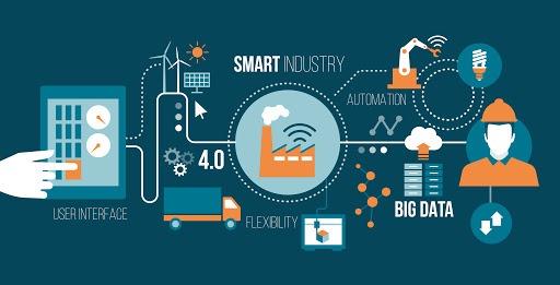 Digitalizzazione dei processi produttivi 4.0 per l'area fermano-maceratese